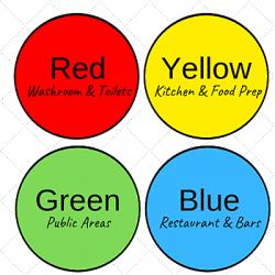 Colour Coding opt