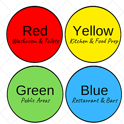 Colour Coding opt